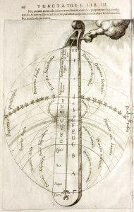 robert-fludd-monochord_s